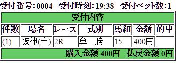 阪神2R的中