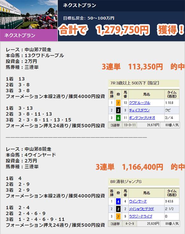 Web競馬の的中情報