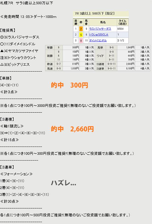 中央競馬投資会Winnersの無料情報
