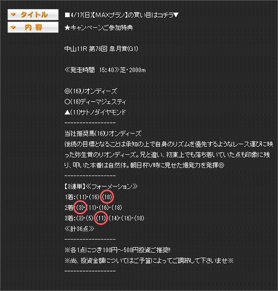 競馬総本舗ミリオンのキャンペーン情報
