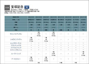 大川慶次郎の無料情報の例